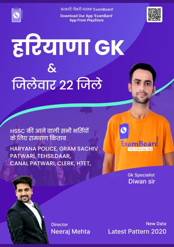 Haryana GK By Diwan Sir
