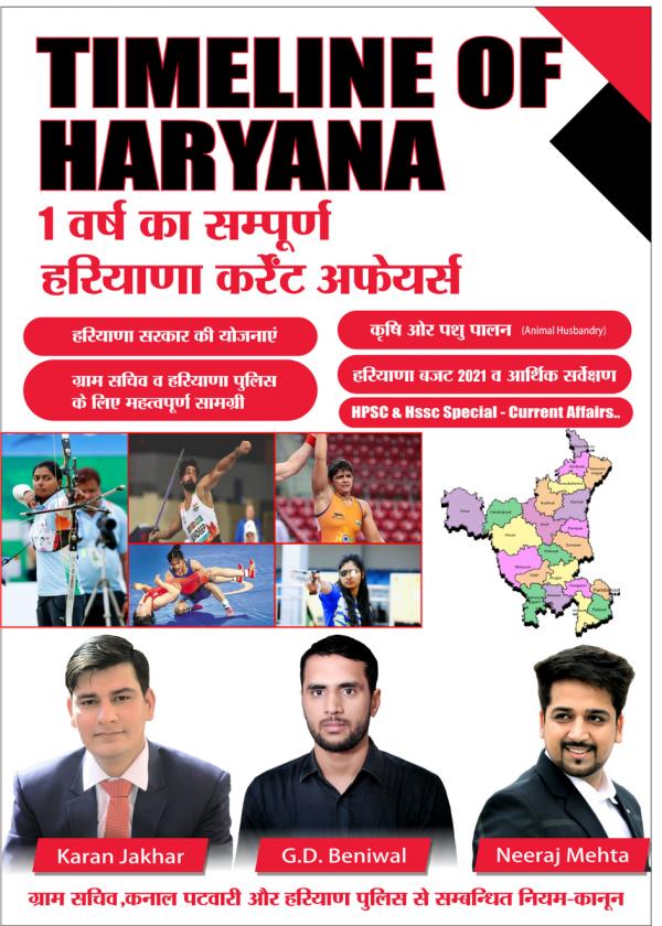 TimeLine Of Haryana